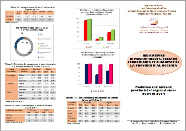 Evolution des indicateurs démographiques et socio-économiques de la province d'Al Hoceima  entre 2004 et 2014