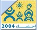 Caractéristiques Démographiques et Socio-Economiques de la Région Doukala-Abda