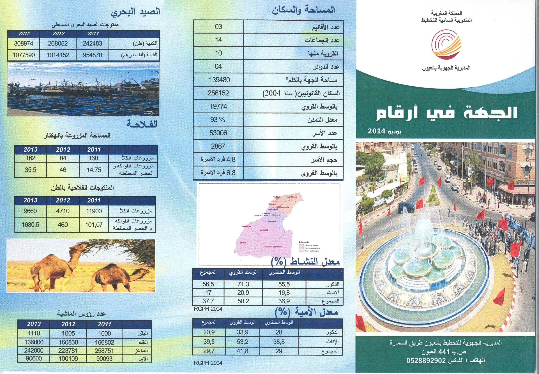 Région en chiffres 2014
