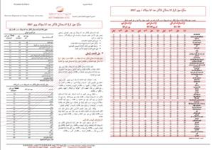 Note IPC Juin 2017 Tanger_Tétouan_Al hoceima