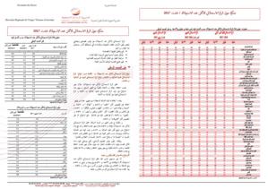 Note IPC Août -2017 Tanger_Tétouan_Al hoceima