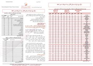 Note IPC Septembre -2017 Tanger_Tétouan_Al hoceima
