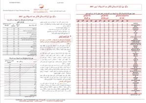 Note IPC Novembre -2017 Tanger_Tétouan_Al hoceima