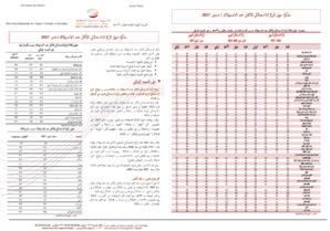 Note IPC Décembre -2017 Tanger_Tétouan_Al hoceima