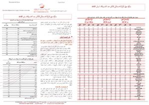 Note IPC Janvier-2018 Tanger_Tétouan_Al hoceima