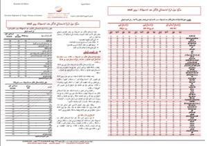 Note IPC Juin-2018 Tanger_Tétouan_Al hoceima