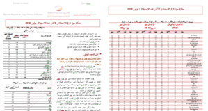 Note IPC Juillet-2018 Tanger_Tétouan_Al hoceima