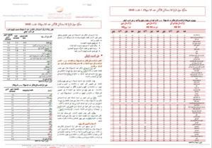 Note IPC Août-2018 Tanger_Tétouan_Al hoceima