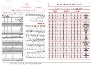 Note IPC Septembre-2018 Tanger_Tétouan_Al hoceima