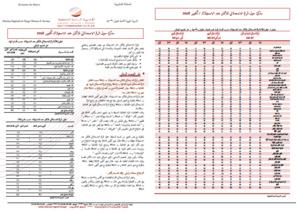 Note IPC Octobre-2018 Tanger_Tétouan_Al hoceima