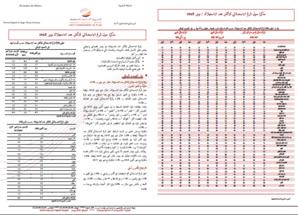 Note IPC Novembre-2018 Tanger_Tétouan_Al hoceima