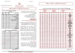 Note IPC Décembre-2018 Tanger_Tétouan_Al hoceima