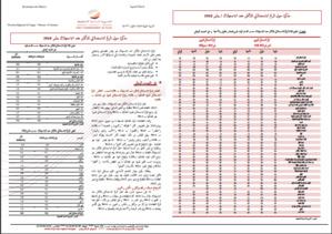 Note IPC Janvier-2019 Tanger_Tétouan_Al Hoceima