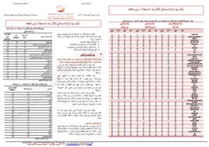 Note IPC Mars-2019 Tanger_Tétouan_Al Hoceima