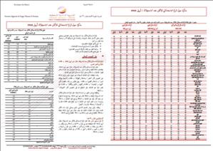 Note IPC Avril-2019 Tanger_Tétouan_Al Hoceima