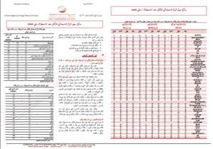 Note IPC Mai-2019 Tanger_Tétouan_Al Hoceima