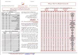 Note IPC Juin-2019 Tanger_Tétouan_Al Hoceima