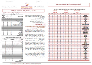 Note IPC Juillet-2019 Tanger_Tétouan_Al Hoceima