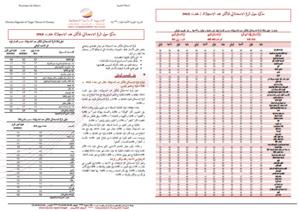 Note IPC Août-2019 Tanger_Tétouan_Al Hoceima