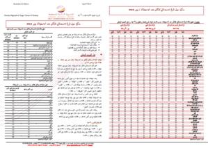 Note IPC Novembre-2019 Tanger_Tétouan_Al Hoceima