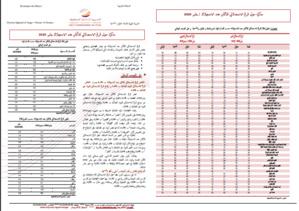 Note IPC Janvier-2020 Tanger_Tétouan_Al Hoceima