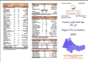 Dépliants RTTA et provinces en chiffres 2019